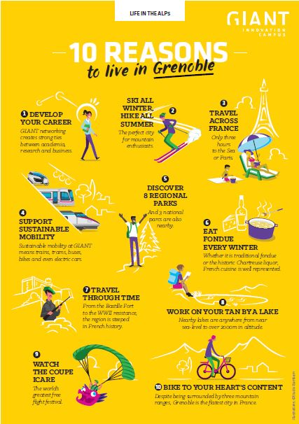 10 reasons to come in Grenoble