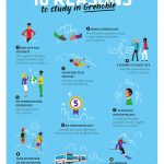 10 reasons to study in Grenoble
