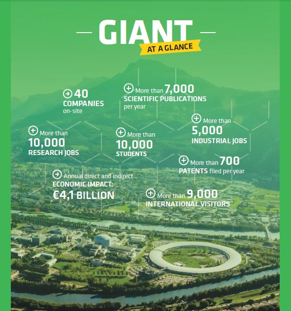 giant-at-a-glance